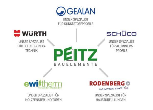 peitz-bauelemente-partner